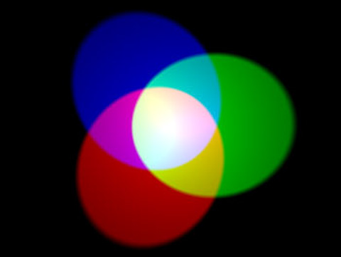 additive_color_mixing